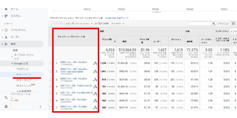 Google 広告キャンペーンの測定方法