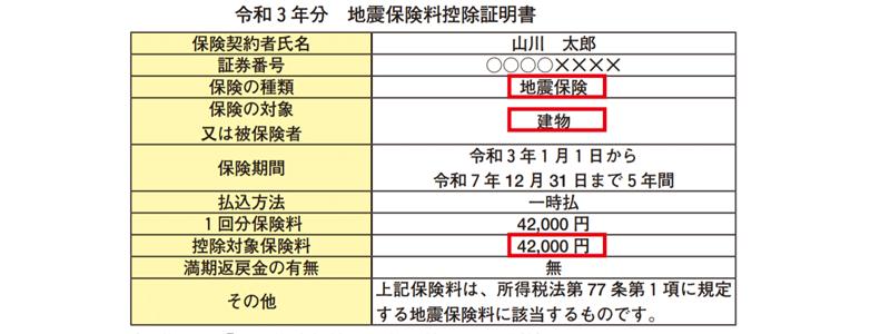 保険料控除申告書の記入方法 地震保険料控除額の記入方法 サンプル